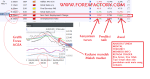 ANALISIS TECHNICAL TRADING DENGAN FOREX FACTORY . COM